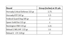 CZ75B Omega accuracy